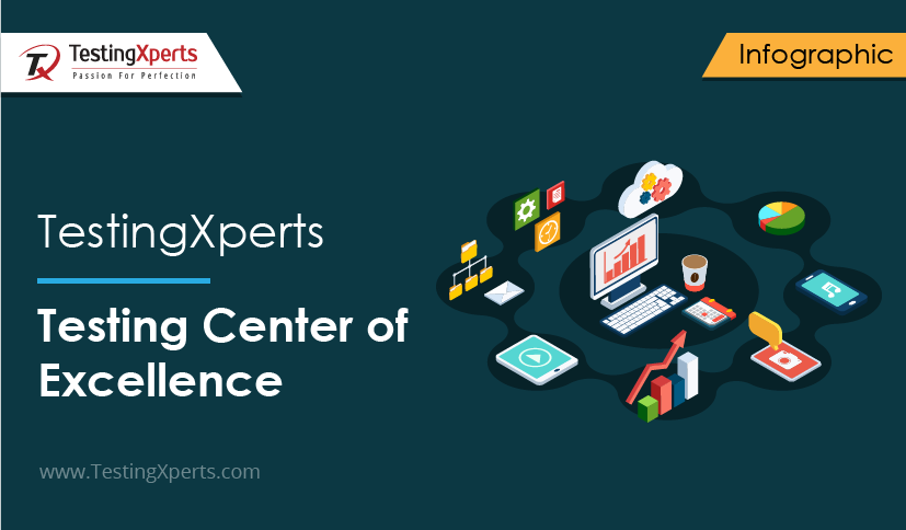 Testing Center of Excellence