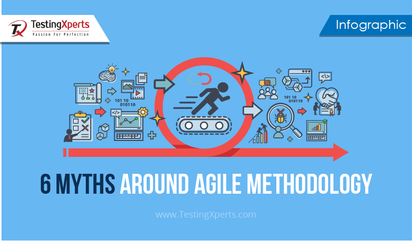6 Myths Around AgileMethodology