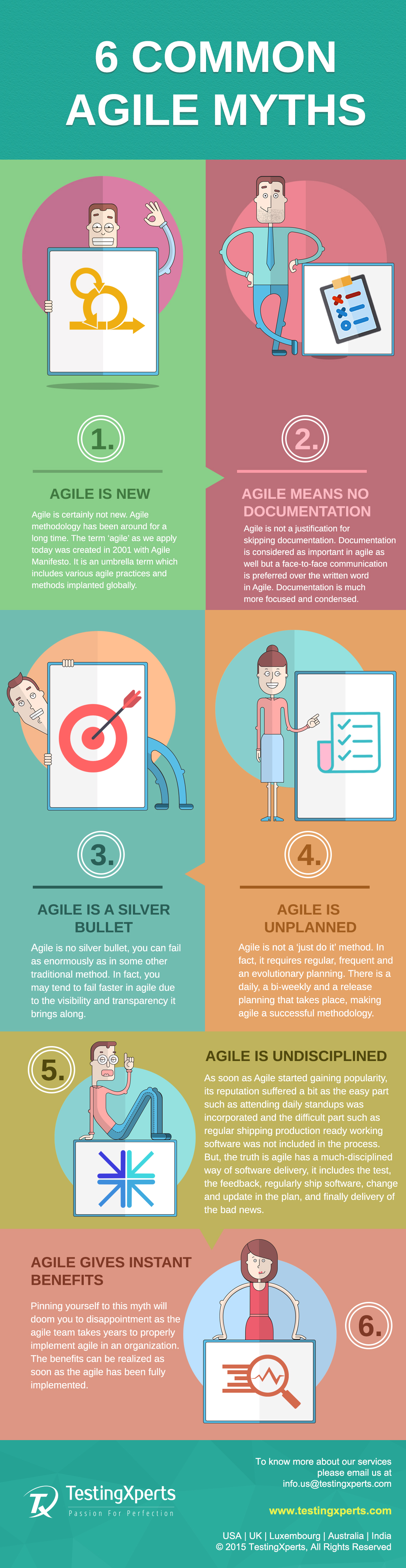 6 Common Agile Myths - Infographic