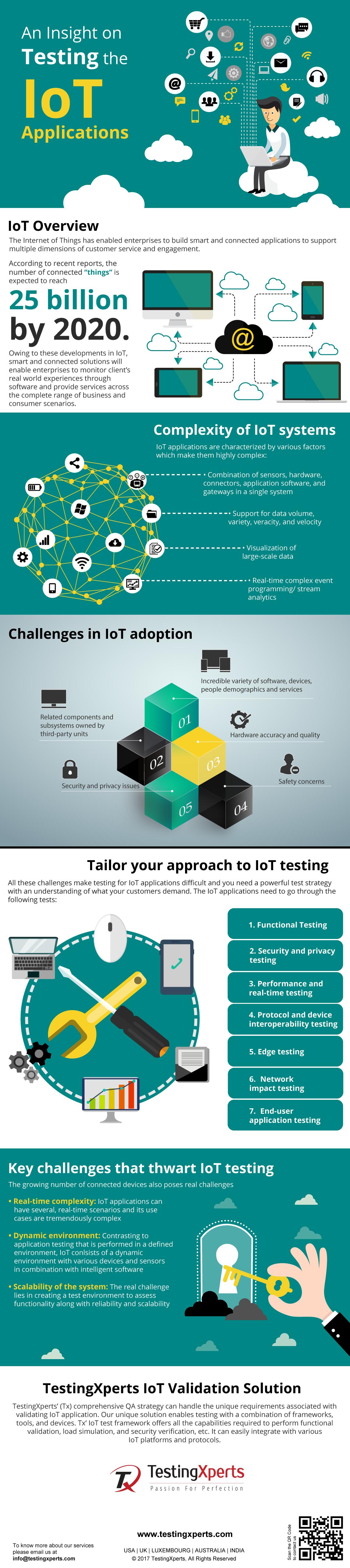 iot-infographic-1