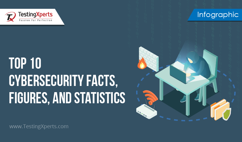 Top 10 Cybersecurity Facts, Figures, and Statistics [INFOGRAPHIC]