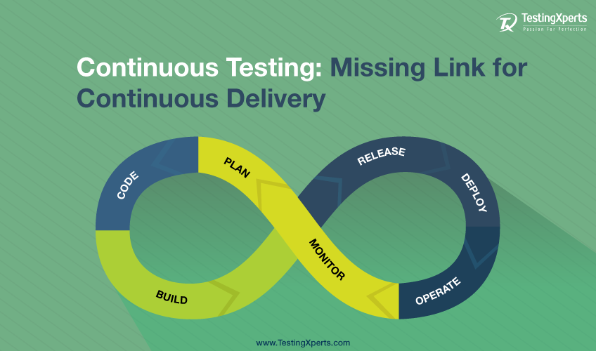 Blog: Continuous Testing: Missing Link for Continuous Delivery