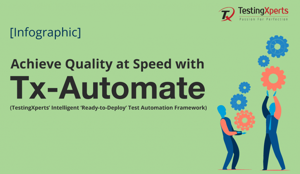 Achieve Quality At Speed With Tx