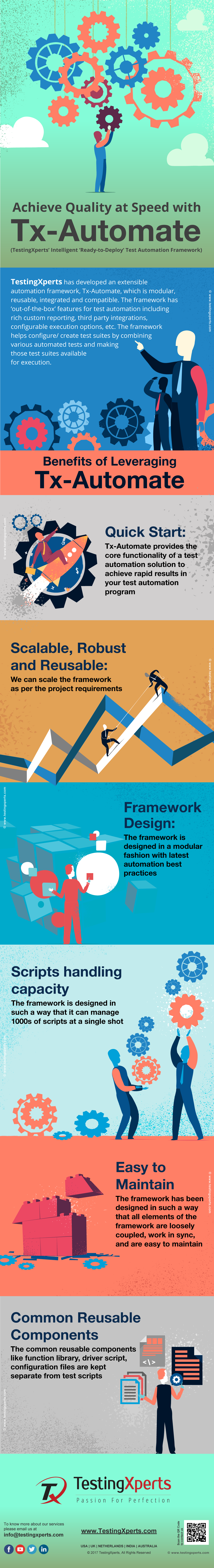 Infographic Tx-Automate - Test Automation Framework