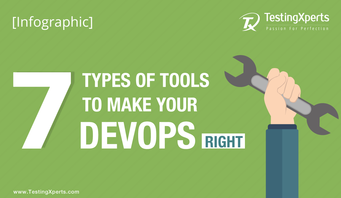 7 Types of Tools to Make your DevOps Right – Infographic