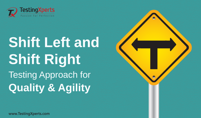 Shift Left and Shift Right Software Testing Approach for Quality & Agility