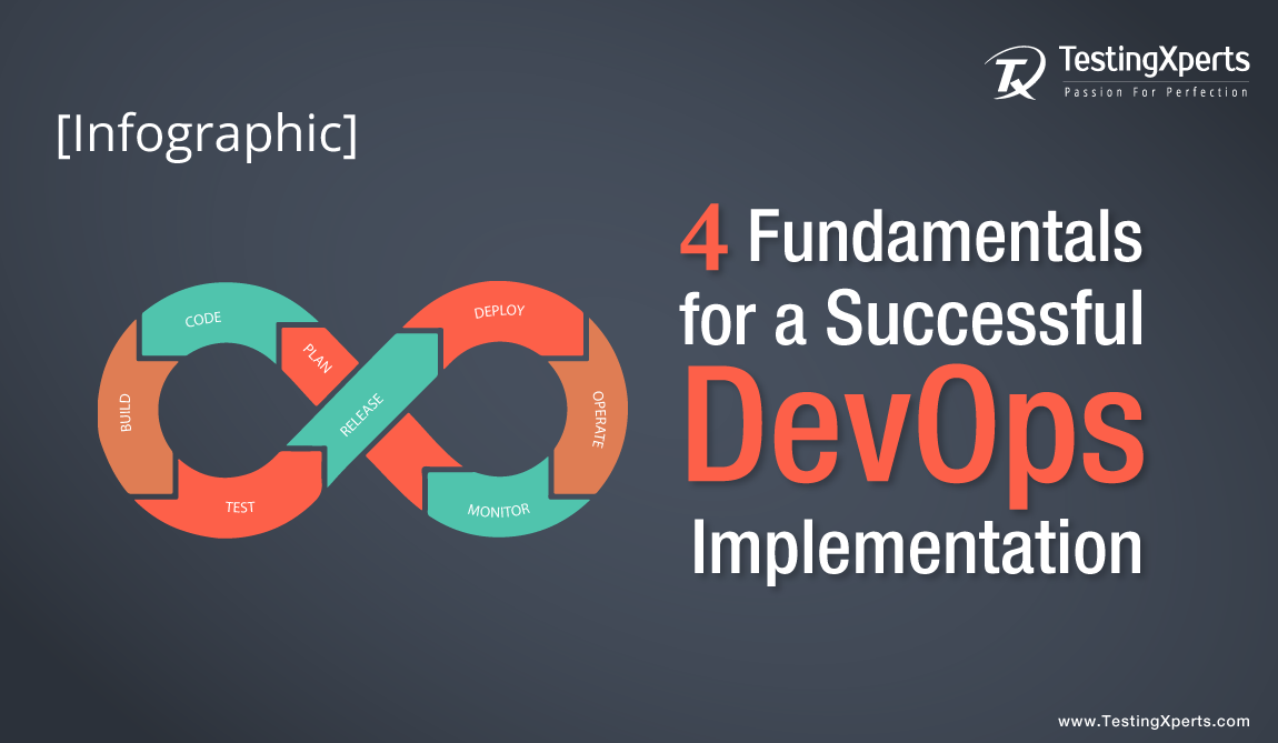Fundamentals for a Successful DevOps Implementation [infographic]