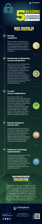 Top 10 Penetration Testing Questions