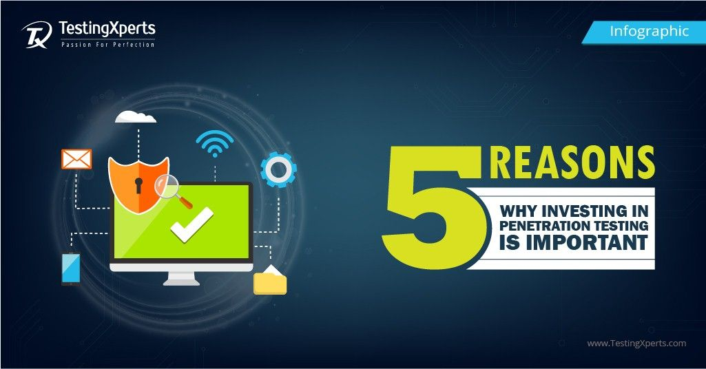 5 Reasons why investing in penetration testing is important- Infographic