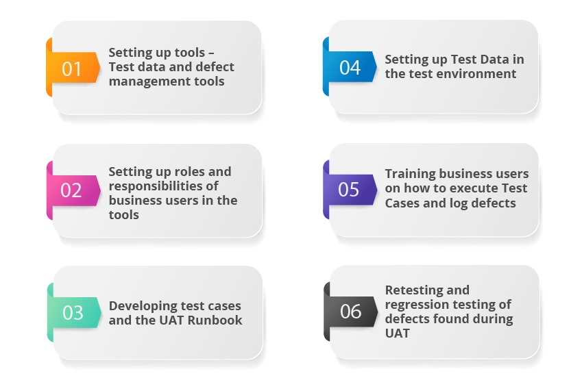 uat testing support process