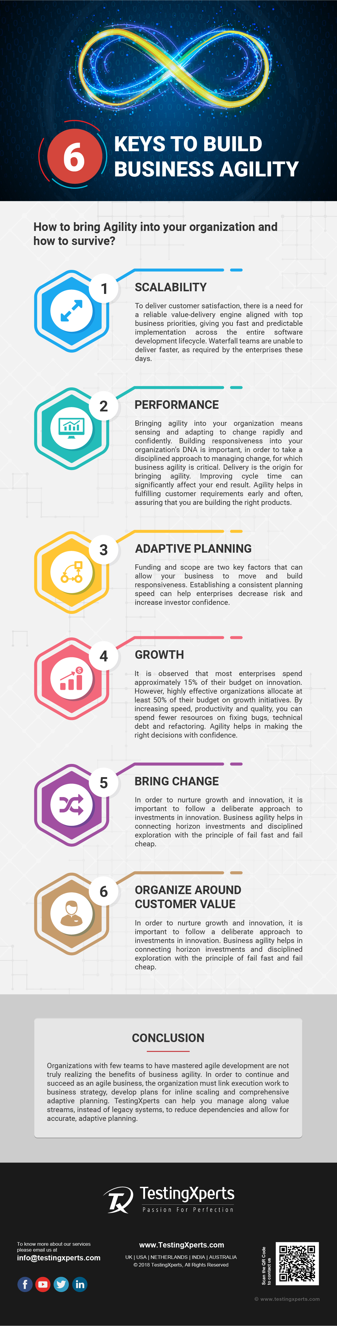 Software Automated Testing Services – Must for Business Agility (Infographic)