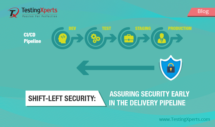 Shifting Left With Security Testing Services