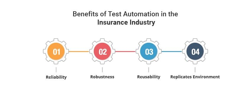 insurance-benefits-of-Test-Automation
