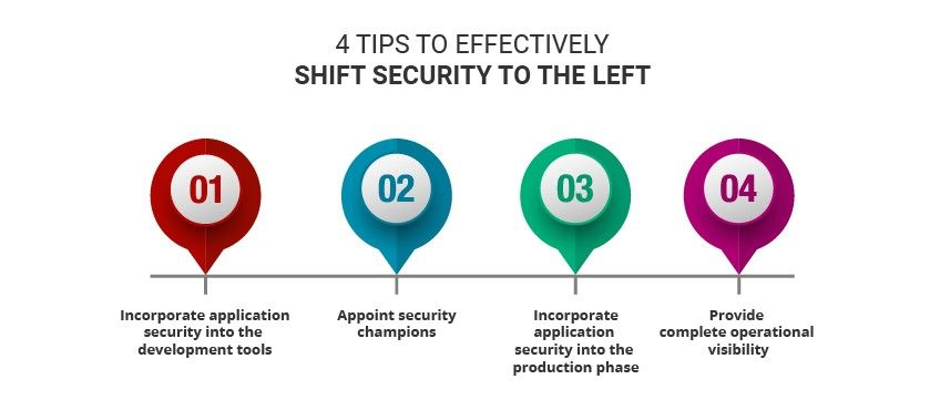 tips-shift-security