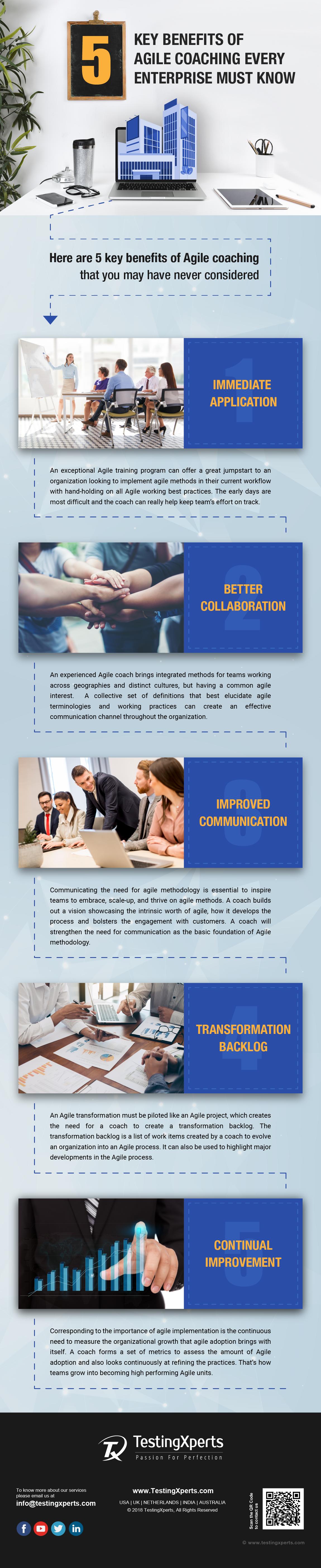 Agile Coaching & methodology Benefits|Infographic