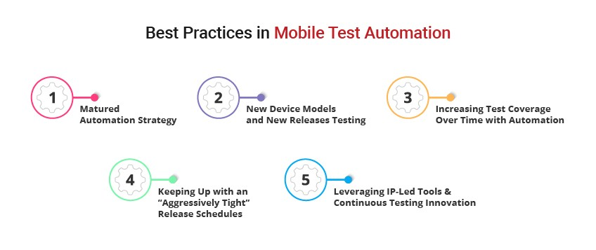 Mobile Test Automation Services by TestingXperts