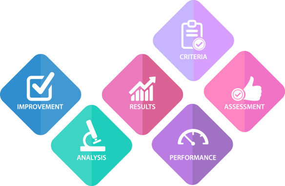 Our balanced Test Automation approach uses