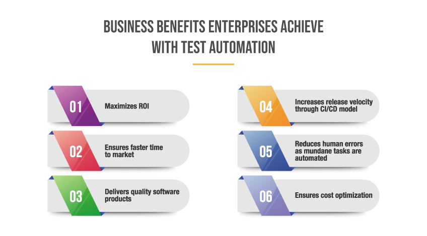 business benefits with test automation