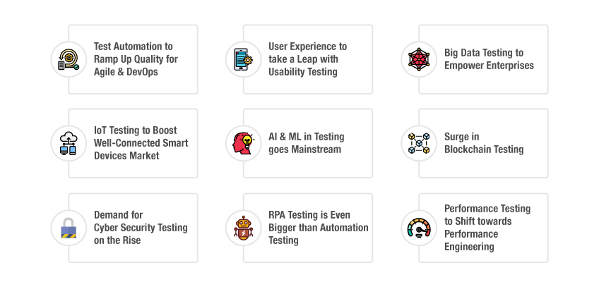 Top-9-Software-Testing-Trends-to-Harness-IT-World-in-2020