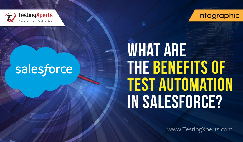 What are the benefits of Test Automation in Salesforce?