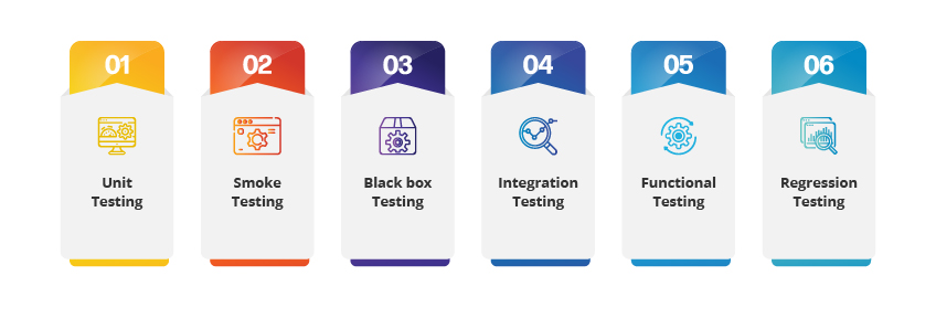 Types of Automation Testing?