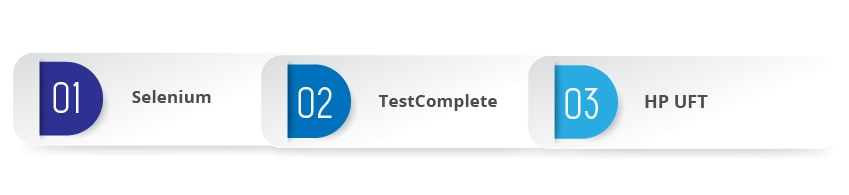 web application automated testing types and tools