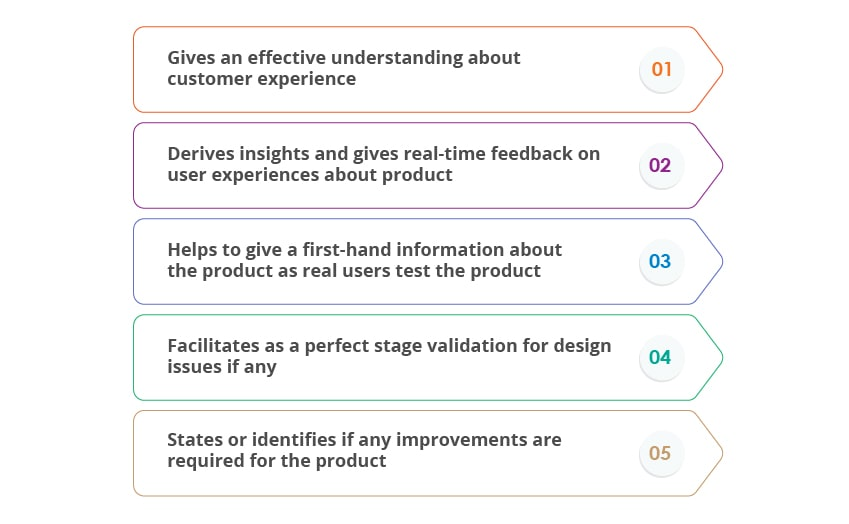 user testing - advantages