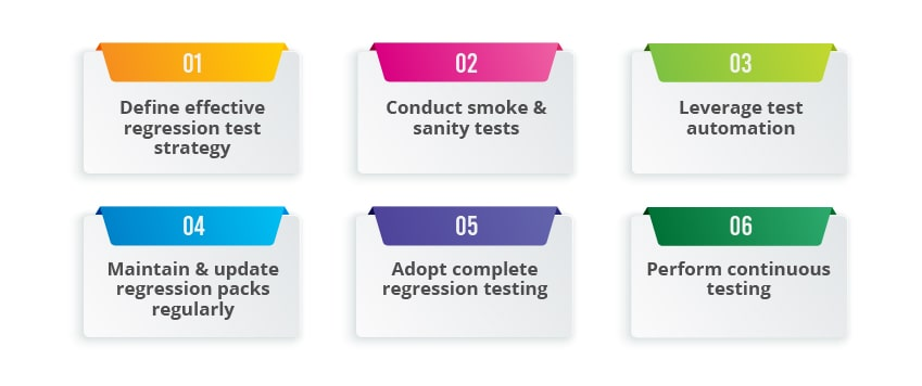 regression testing best practices
