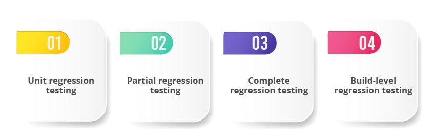 regression testing types