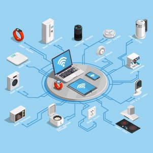 what are iot devices