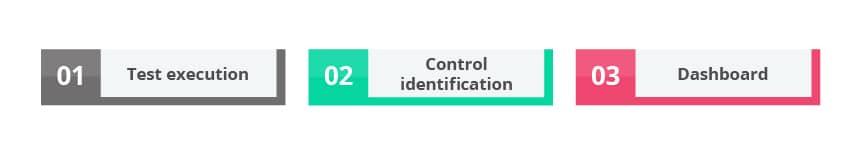 BOT-led Automation Testing with Tx-UiPath Framework