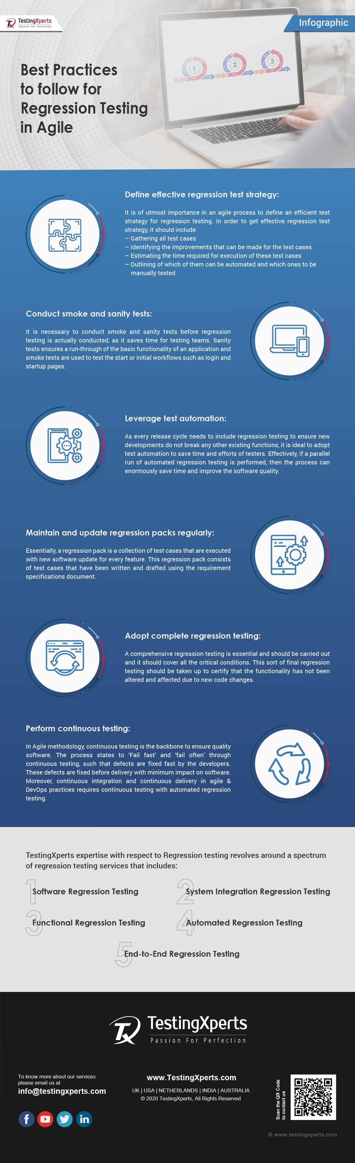 Regression Testing best practices