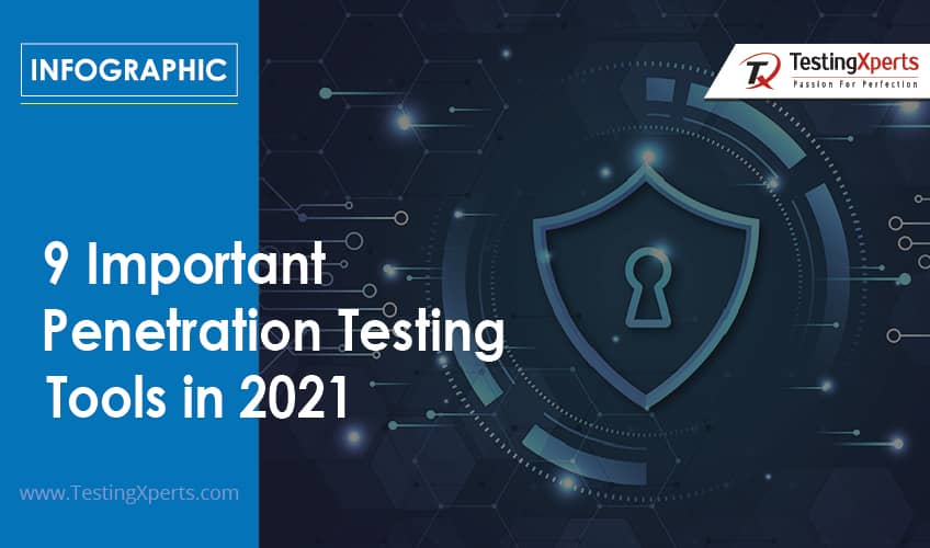 Important Penetration Testing Tools in 2021