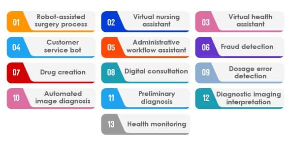 AI healthcare apps