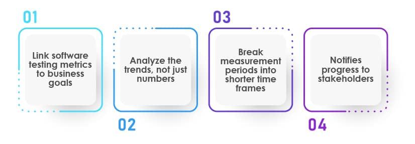 software testing metrics best practices