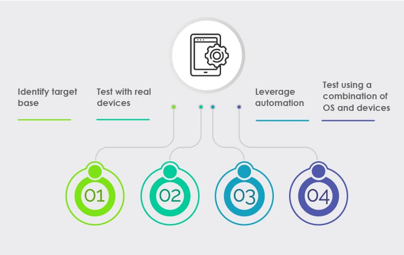 mobile app testing challenges