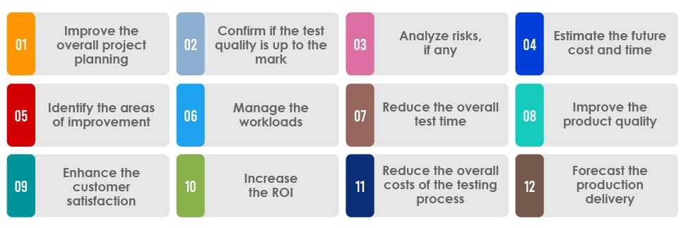 benefits of software testing metrics