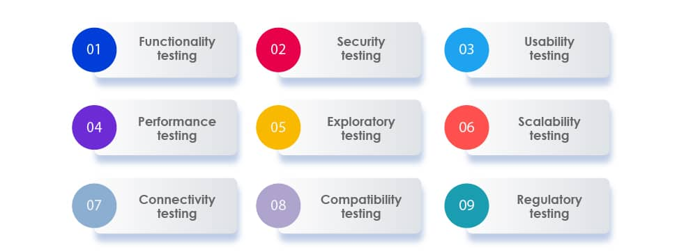 types of IoT testing  - insurance
