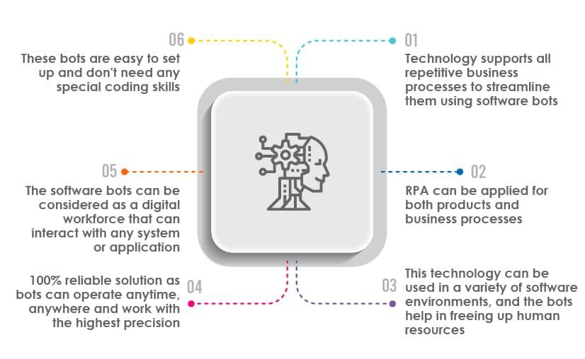 Advantages of RPA