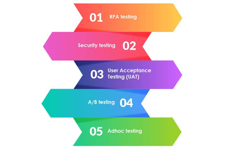 AI chatbot testing types