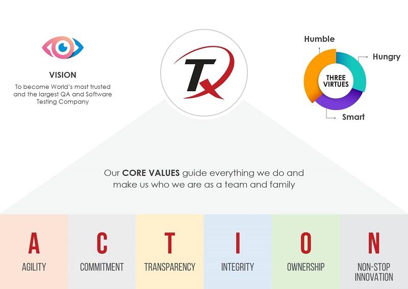 Vision-Core-Values-Three-Virtues